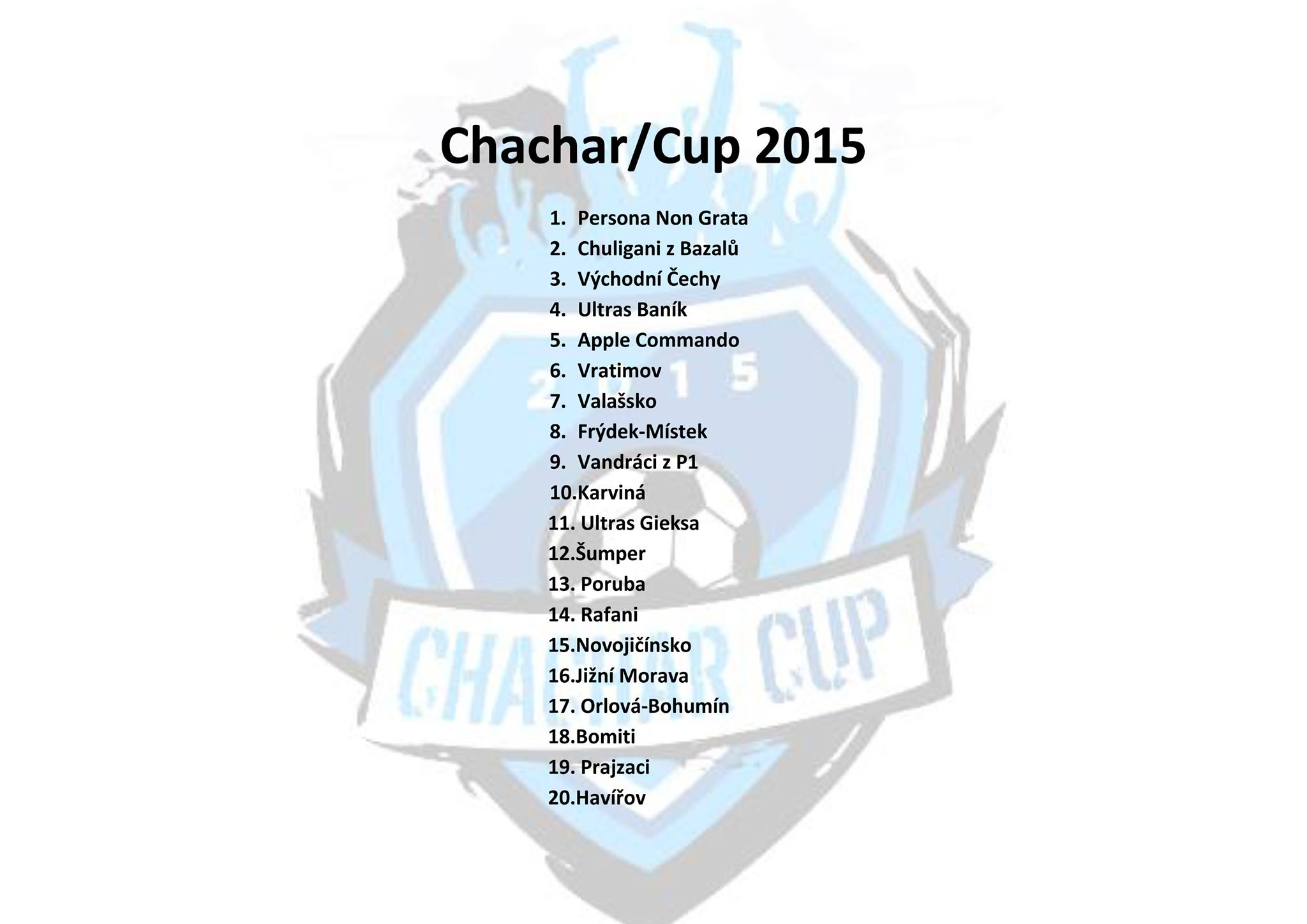 chacharcup_2.jpg (108 KB)